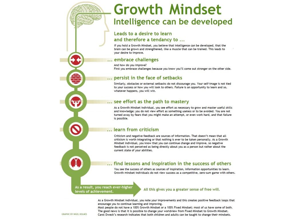 Growth Mindset.001